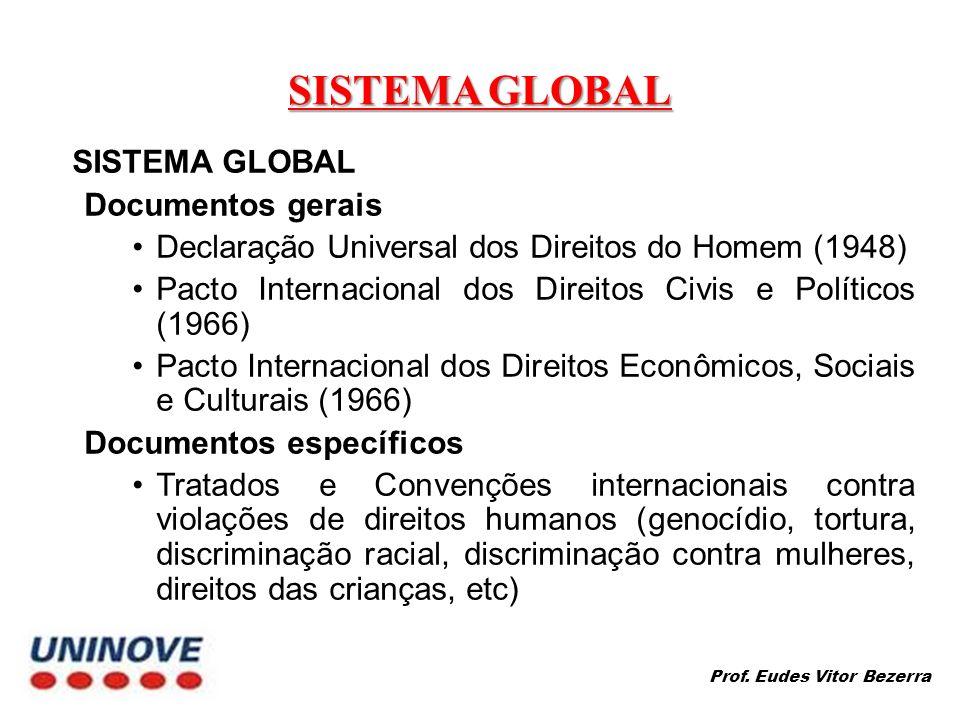 SISTEMA GLOBAL Documentos gerais Declaração Universal dos Direitos do Homem (1948) Pacto Internacional dos Direitos Civis e Políticos (1966) Pacto Internacional dos Direitos Econômicos, Sociais e Culturais (1966) Documentos específicos Tratados e Convenções internacionais contra violações de direitos humanos (genocídio, tortura, discriminação racial, discriminação contra mulheres, direitos das crianças, etc) Prof.