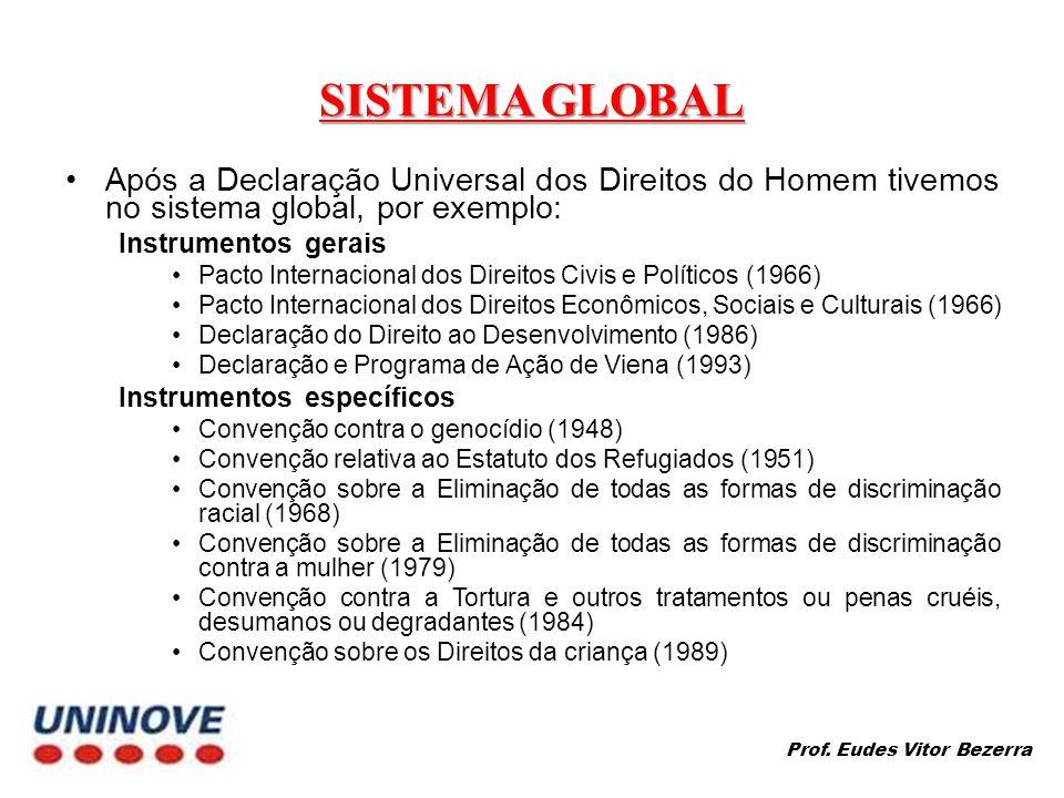 SISTEMA GLOBAL Após a Declaração Universal dos Direitos do Homem tivemos no sistema global, por exemplo: Instrumentos gerais Pacto Internacional dos D