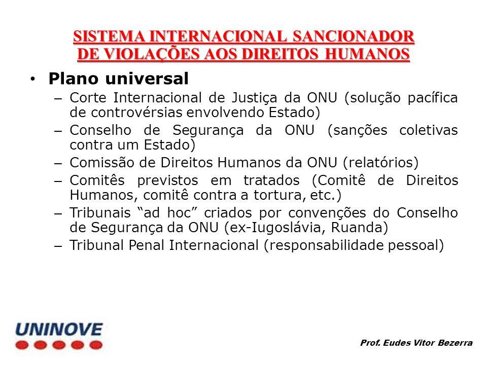 SISTEMA INTERNACIONAL SANCIONADOR DE VIOLAÇÕES AOS DIREITOS HUMANOS Plano universal – Corte Internacional de Justiça da ONU (solução pacífica de contr