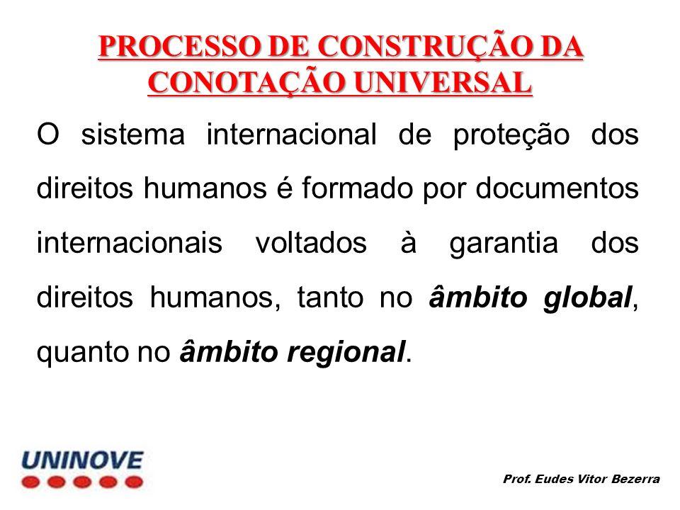 PROCESSO DE CONSTRUÇÃO DA CONOTAÇÃO UNIVERSAL O sistema internacional de proteção dos direitos humanos é formado por documentos internacionais voltados à garantia dos direitos humanos, tanto no âmbito global, quanto no âmbito regional.