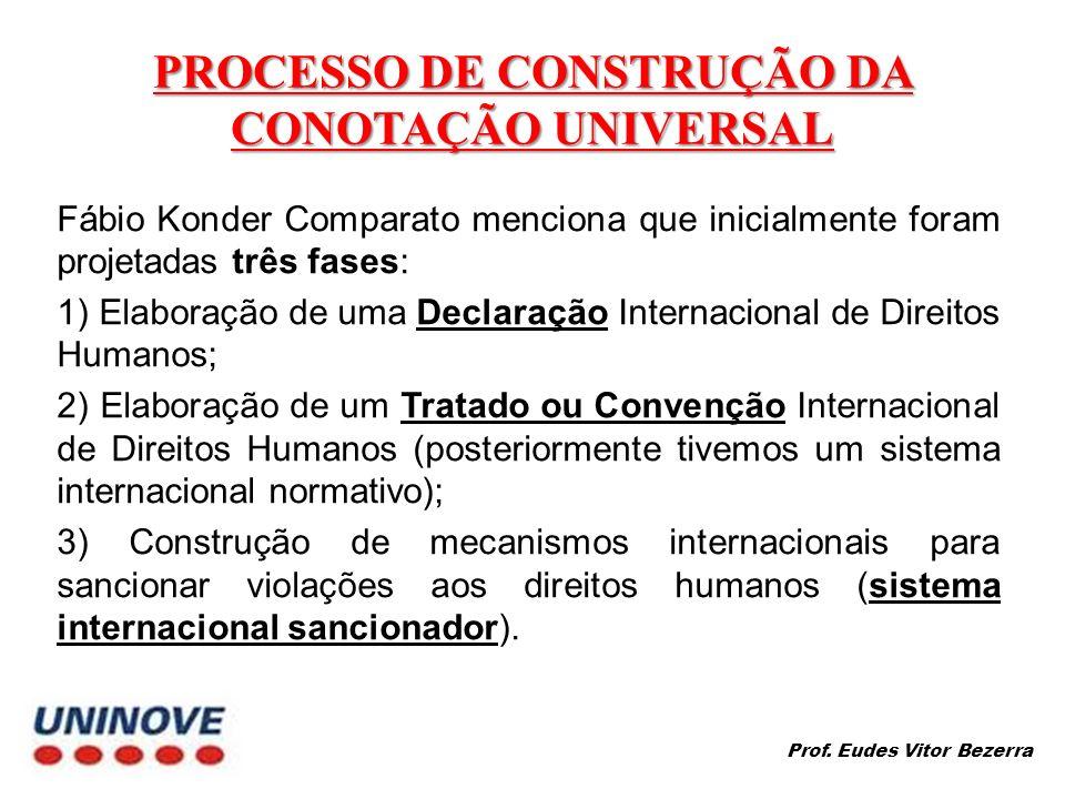 PROCESSO DE CONSTRUÇÃO DA CONOTAÇÃO UNIVERSAL Fábio Konder Comparato menciona que inicialmente foram projetadas três fases: 1) Elaboração de uma Declaração Internacional de Direitos Humanos; 2) Elaboração de um Tratado ou Convenção Internacional de Direitos Humanos (posteriormente tivemos um sistema internacional normativo); 3) Construção de mecanismos internacionais para sancionar violações aos direitos humanos (sistema internacional sancionador).