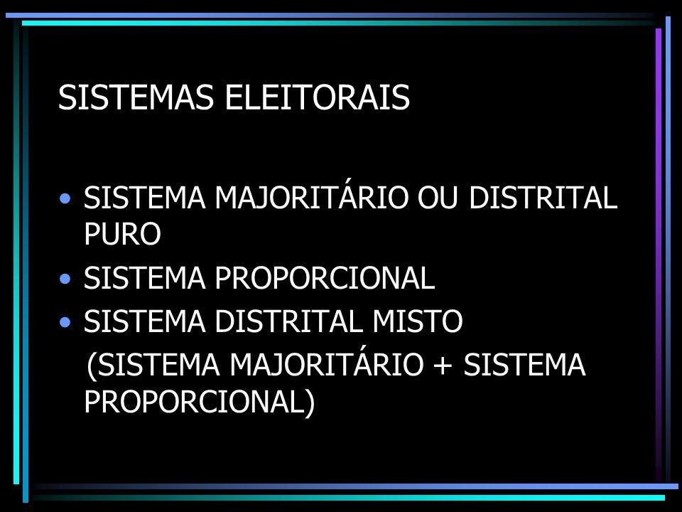 SISTEMAS ELEITORAIS SISTEMA MAJORITÁRIO OU DISTRITAL PURO SISTEMA PROPORCIONAL SISTEMA DISTRITAL MISTO (SISTEMA MAJORITÁRIO + SISTEMA PROPORCIONAL)