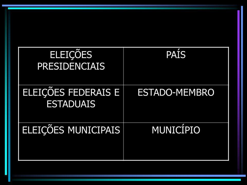 ELEIÇÕES PRESIDENCIAIS PAÍS ELEIÇÕES FEDERAIS E ESTADUAIS ESTADO-MEMBRO ELEIÇÕES MUNICIPAISMUNICÍPIO