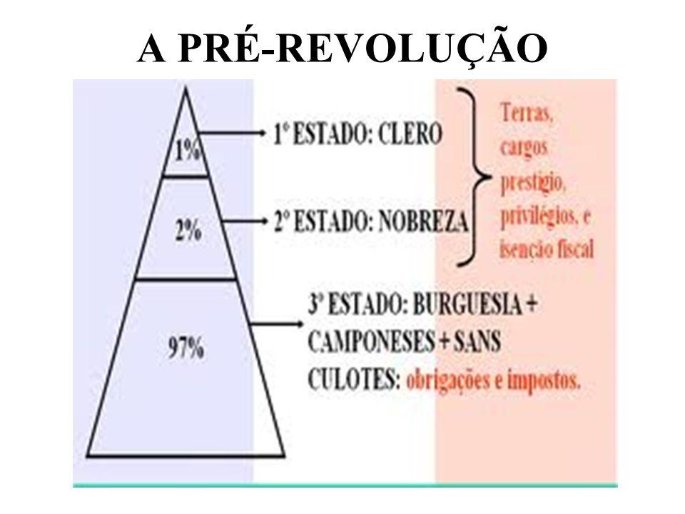 A PRÉ-REVOLUÇÃO