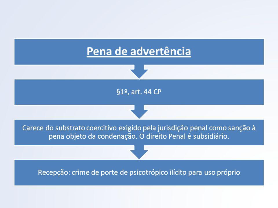 Recepção: crime de porte de psicotrópico ilícito para uso próprio Carece do substrato coercitivo exigido pela jurisdição penal como sanção à pena obje
