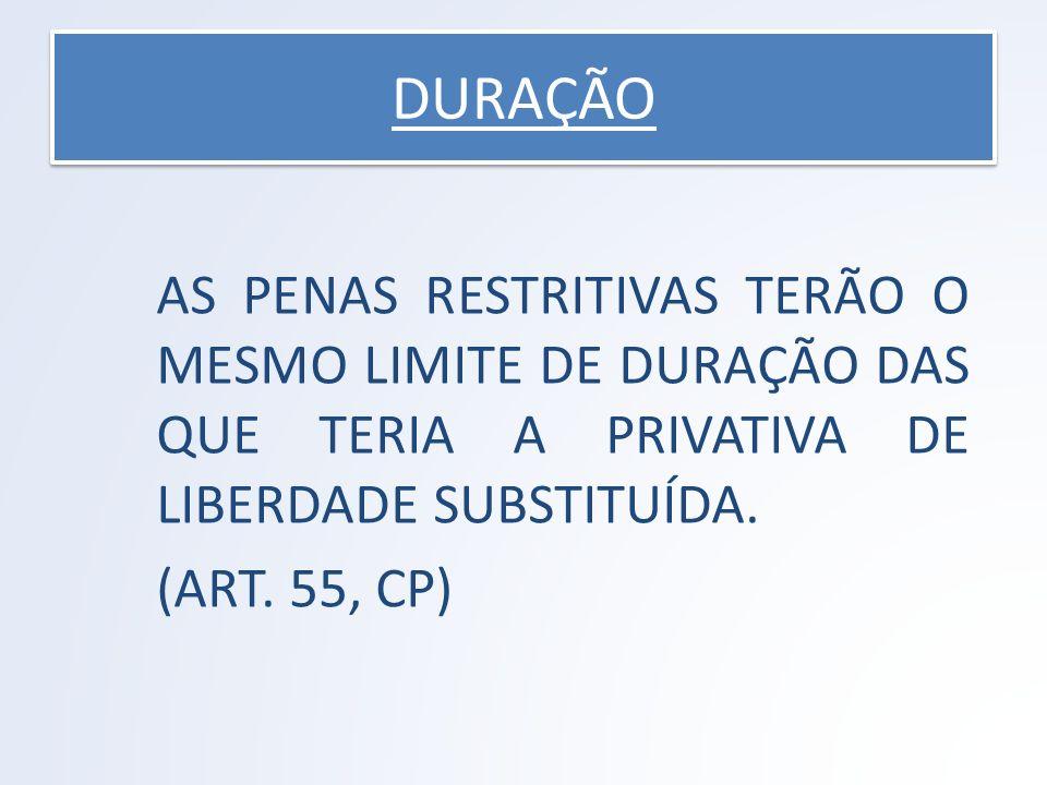 DURAÇÃO AS PENAS RESTRITIVAS TERÃO O MESMO LIMITE DE DURAÇÃO DAS QUE TERIA A PRIVATIVA DE LIBERDADE SUBSTITUÍDA. (ART. 55, CP)