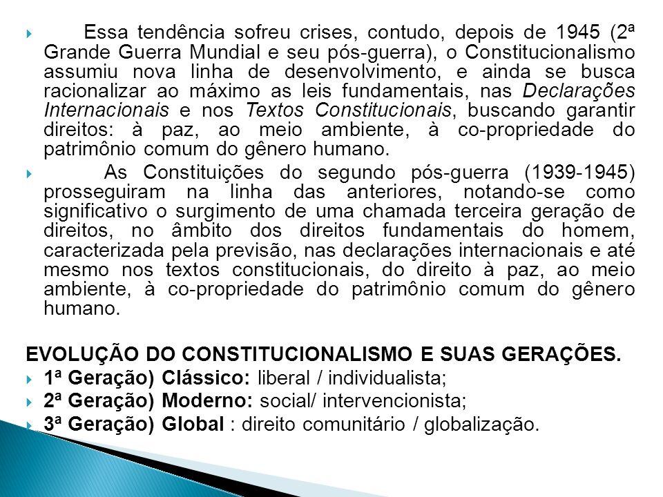 Essa tendência sofreu crises, contudo, depois de 1945 (2ª Grande Guerra Mundial e seu pós-guerra), o Constitucionalismo assumiu nova linha de desenvol