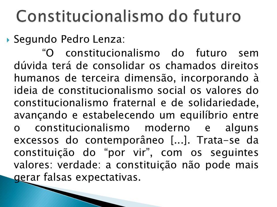 Segundo Pedro Lenza: O constitucionalismo do futuro sem dúvida terá de consolidar os chamados direitos humanos de terceira dimensão, incorporando à id
