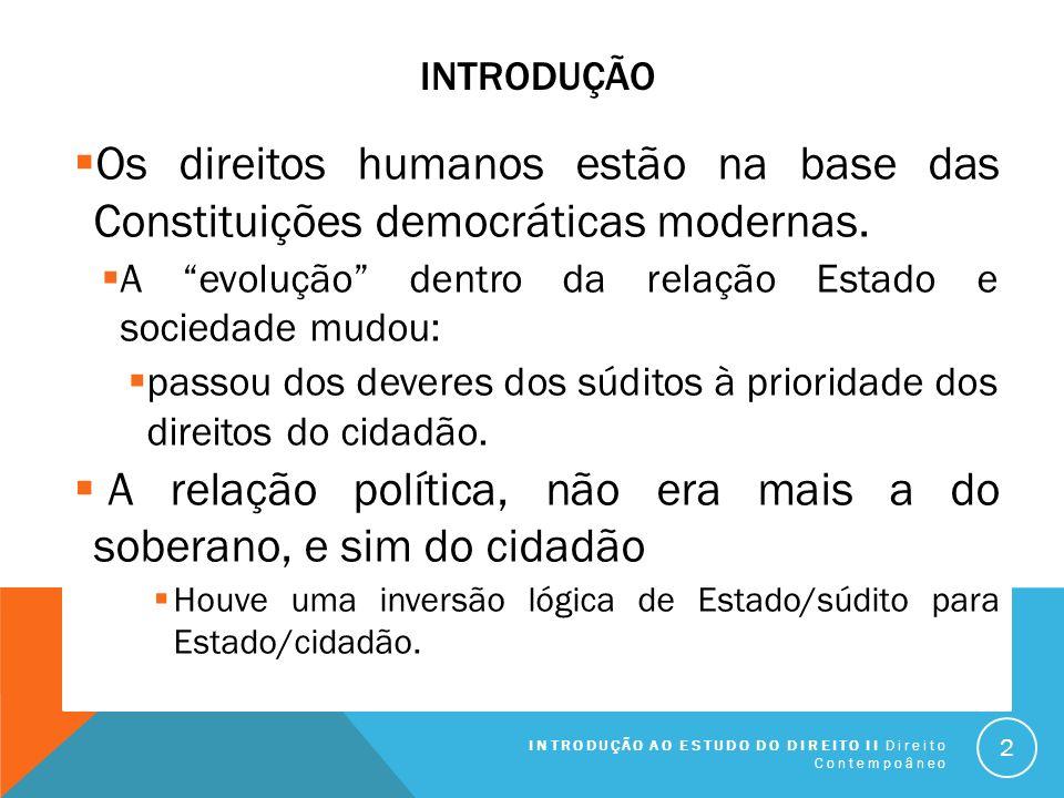 INTRODUÇÃO Os direitos humanos estão na base das Constituições democráticas modernas. A evolução dentro da relação Estado e sociedade mudou: passou do
