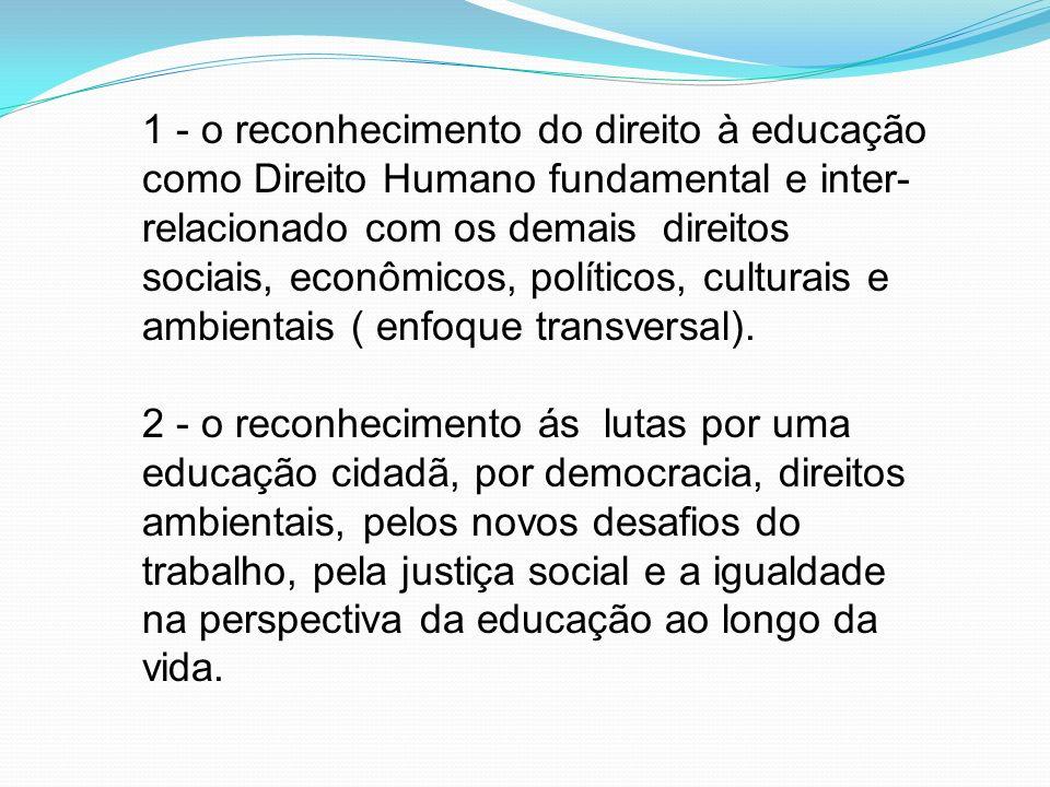 1 - o reconhecimento do direito à educação como Direito Humano fundamental e inter- relacionado com os demais direitos sociais, econômicos, políticos,