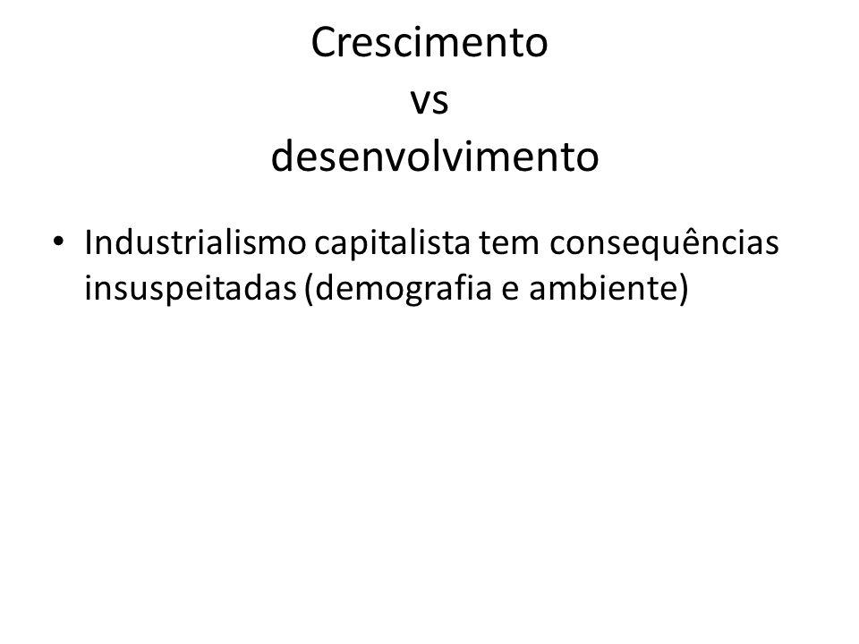 Crescimento vs desenvolvimento Industrialismo capitalista tem consequências insuspeitadas (demografia e ambiente)