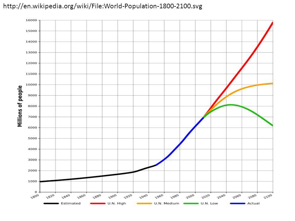 http://www.grida.no/graphicslib/detail/status-of-terrestrial-ecoregions_1522#http://www.grida.no/graphicslib/detail/status-of-terrestrial-ecoregions_1522# (2006) Bounford.com e UNEP/GRID-Arendal
