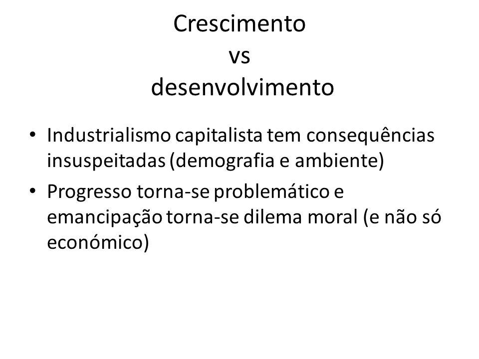 Crescimento vs desenvolvimento Industrialismo capitalista tem consequências insuspeitadas (demografia e ambiente) Progresso torna-se problemático e emancipação torna-se dilema moral (e não só económico)