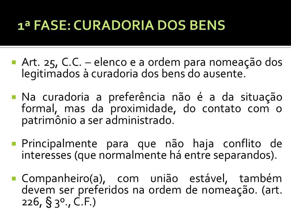Art. 25, C.C. – elenco e a ordem para nomeação dos legitimados à curadoria dos bens do ausente. Na curadoria a preferência não é a da situação formal,