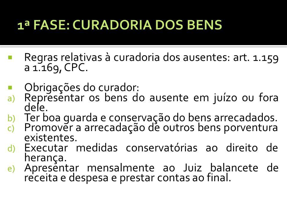 Regras relativas à curadoria dos ausentes: art. 1.159 a 1.169, CPC. Obrigações do curador: a) Representar os bens do ausente em juízo ou fora dele. b)