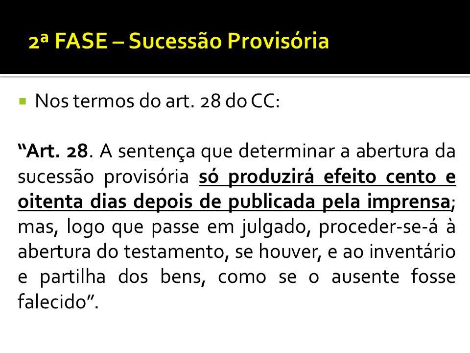 Nos termos do art.28 do CC: Art. 28.