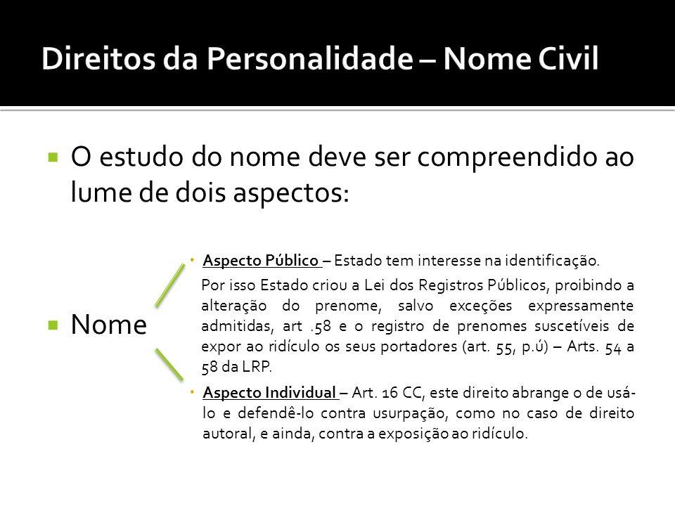 O estudo do nome deve ser compreendido ao lume de dois aspectos: Aspecto Público – Estado tem interesse na identificação.