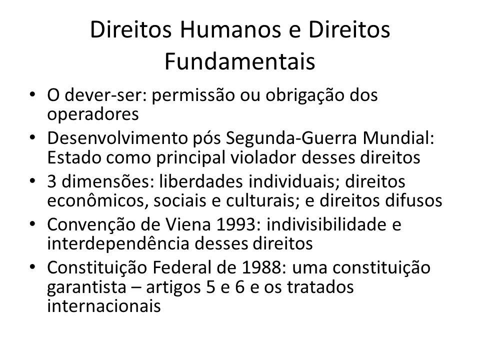 Direitos Humanos e Direitos Fundamentais O dever-ser: permissão ou obrigação dos operadores Desenvolvimento pós Segunda-Guerra Mundial: Estado como pr
