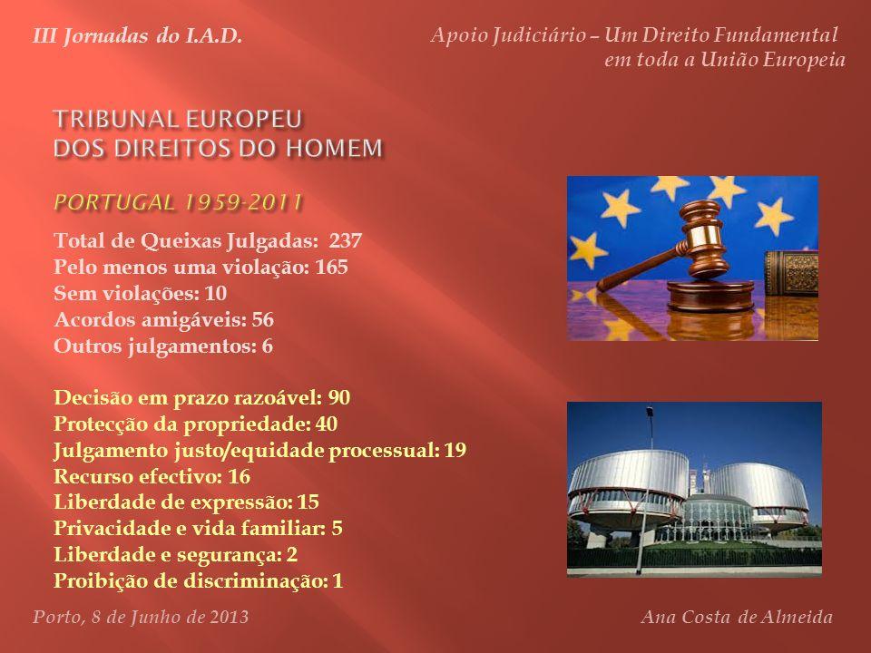 III Jornadas do I.A.D. Apoio Judiciário – Um Direito Fundamental em toda a União Europeia Porto, 8 de Junho de 2013 Ana Costa de Almeida Total de Quei