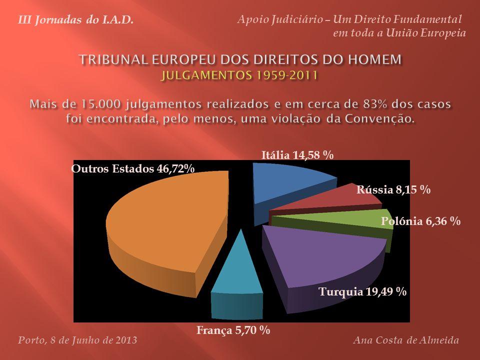 III Jornadas do I.A.D. Apoio Judiciário – Um Direito Fundamental em toda a União Europeia Porto, 8 de Junho de 2013 Ana Costa de Almeida Itália 14,58