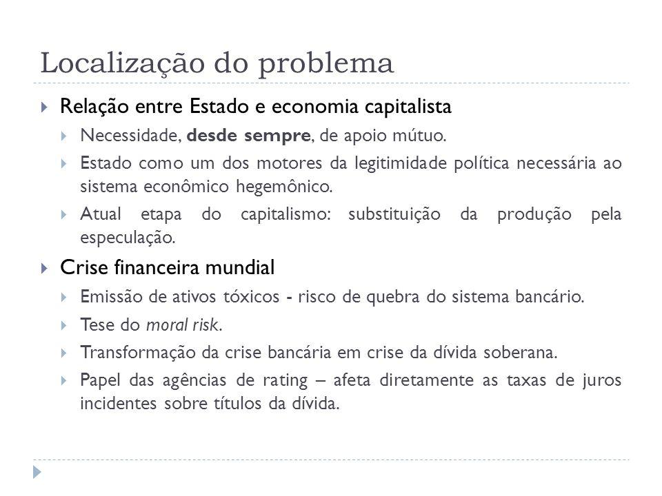 Localização do problema Relação entre Estado e economia capitalista Necessidade, desde sempre, de apoio mútuo. Estado como um dos motores da legitimid