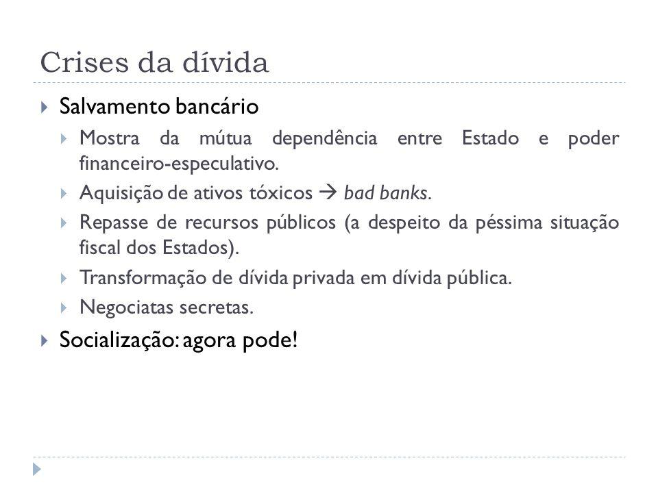Crises da dívida Salvamento bancário Mostra da mútua dependência entre Estado e poder financeiro-especulativo. Aquisição de ativos tóxicos bad banks.