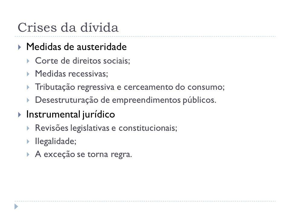 Crises da dívida Medidas de austeridade Corte de direitos sociais; Medidas recessivas; Tributação regressiva e cerceamento do consumo; Desestruturação