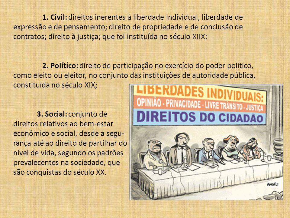 1. Civil: direitos inerentes à liberdade individual, liberdade de expressão e de pensamento; direito de propriedade e de conclusão de contratos; direi
