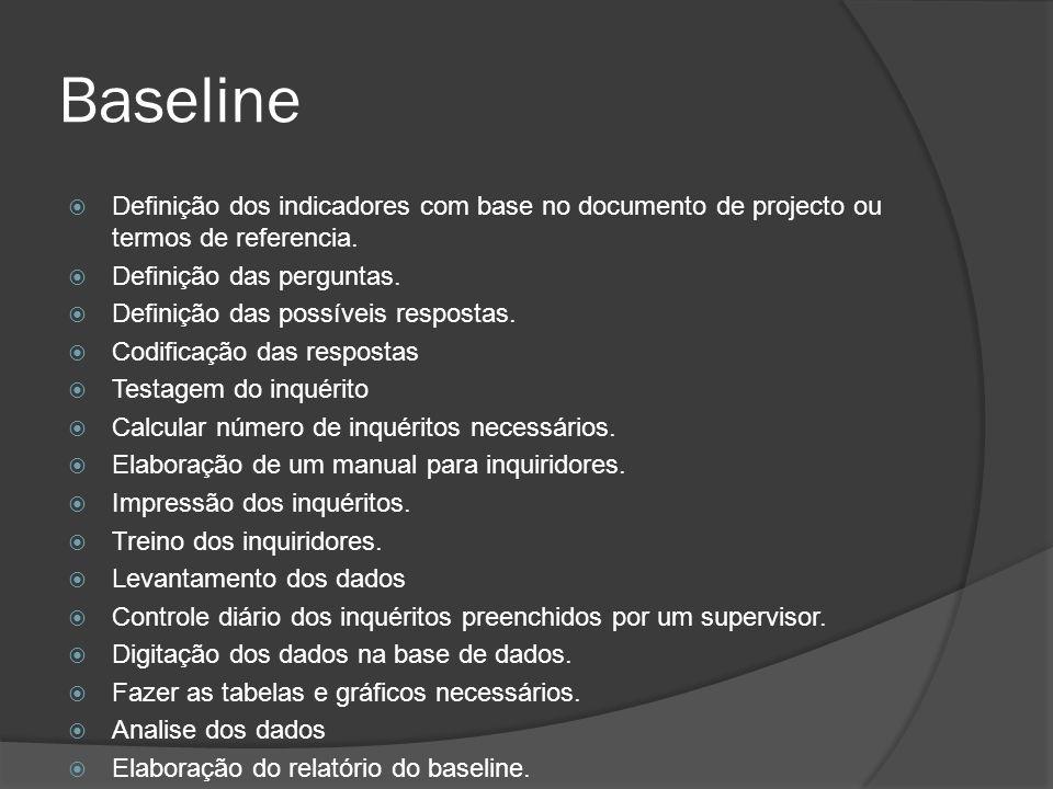 Baseline Definição dos indicadores com base no documento de projecto ou termos de referencia.