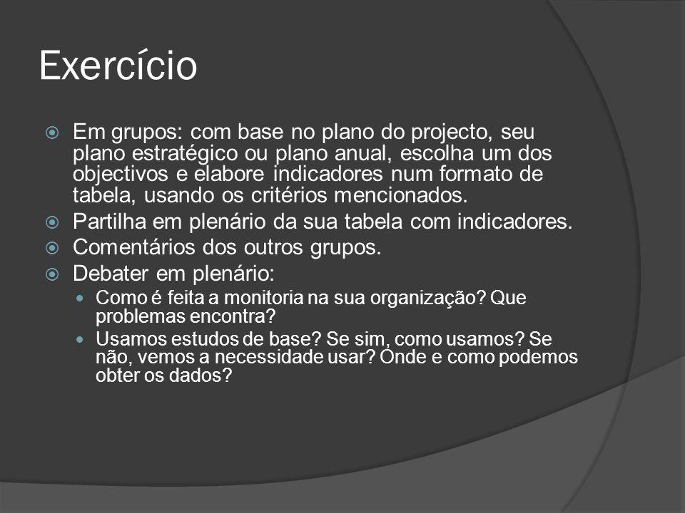 Exercício Em grupos: com base no plano do projecto, seu plano estratégico ou plano anual, escolha um dos objectivos e elabore indicadores num formato de tabela, usando os critérios mencionados.