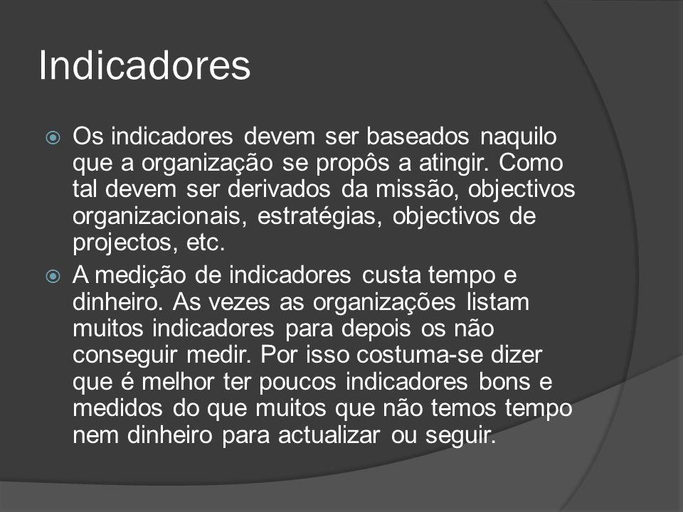 Indicadores Os indicadores devem ser baseados naquilo que a organização se propôs a atingir.