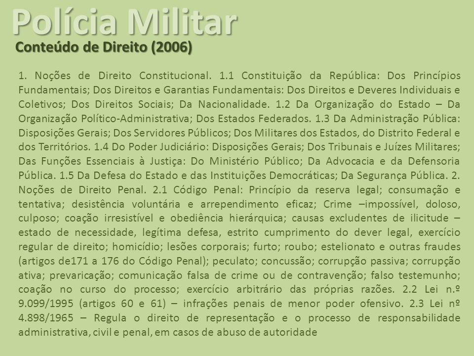 Polícia Militar Conteúdo de Direito (2006) 1. Noções de Direito Constitucional. 1.1 Constituição da República: Dos Princípios Fundamentais; Dos Direit