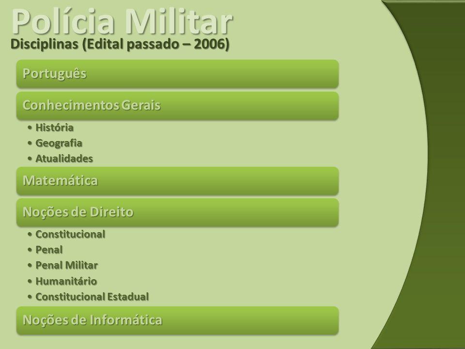 Polícia Militar Disciplinas (Edital passado – 2006) Português Conhecimentos Gerais HistóriaHistória GeografiaGeografia AtualidadesAtualidades Matemáti