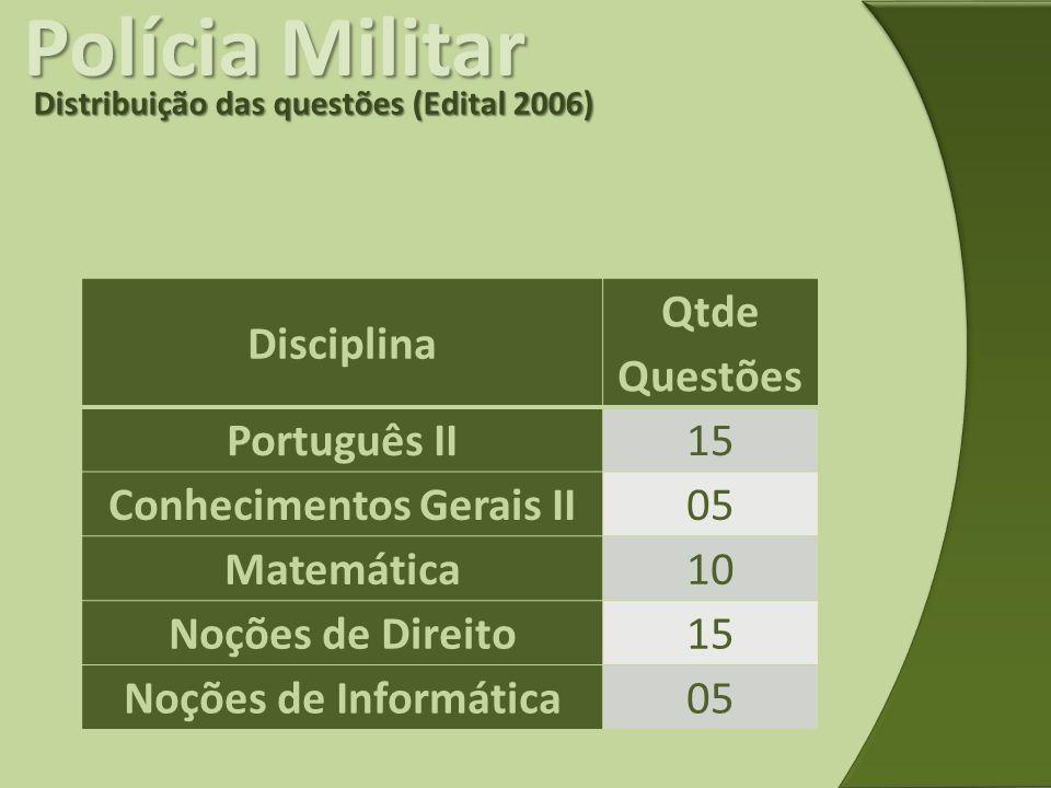 Polícia Militar Distribuição das questões (Edital 2006) Disciplina Qtde Questões Português II15 Conhecimentos Gerais II05 Matemática10 Noções de Direi