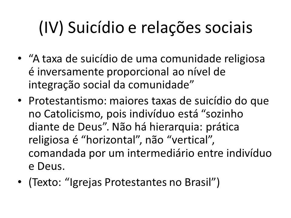 (IV) Suicídio e relações sociais A taxa de suicídio de uma comunidade religiosa é inversamente proporcional ao nível de integração social da comunidade Protestantismo: maiores taxas de suicídio do que no Catolicismo, pois indivíduo está sozinho diante de Deus.