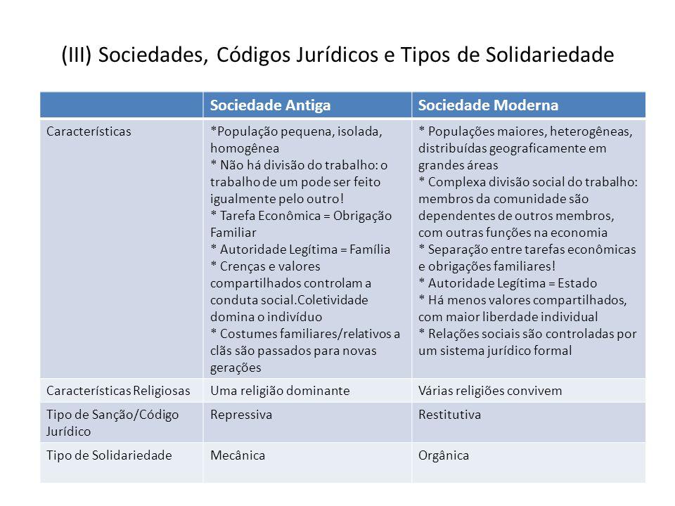 (III) Sociedades, Códigos Jurídicos e Tipos de Solidariedade Sociedade AntigaSociedade Moderna Características*População pequena, isolada, homogênea * Não há divisão do trabalho: o trabalho de um pode ser feito igualmente pelo outro.