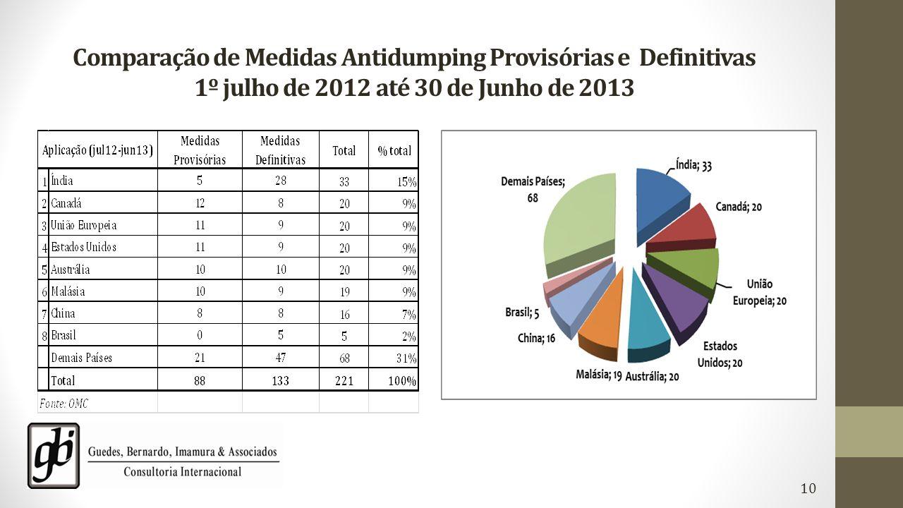 Comparação de Medidas Antidumping Provisórias e Definitivas 1º julho de 2012 até 30 de Junho de 2013 10
