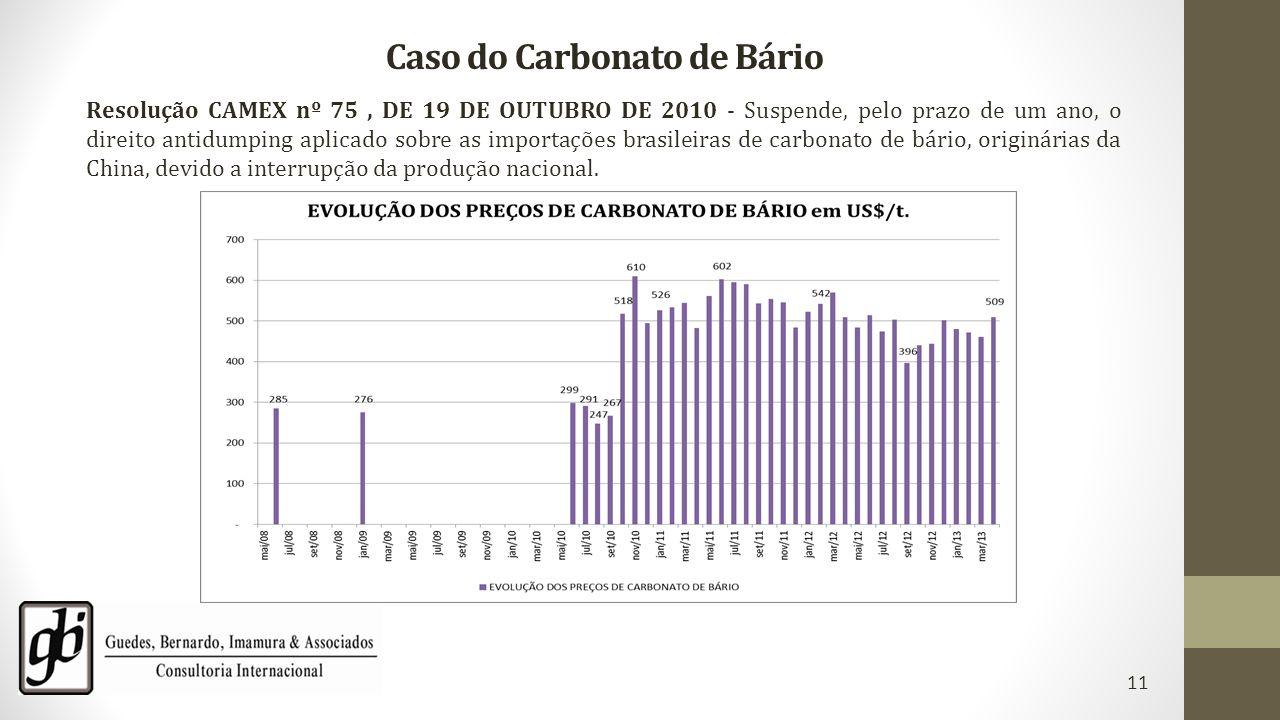 Caso do Carbonato de Bário 11 Resolução CAMEX nº 75, DE 19 DE OUTUBRO DE 2010 - Suspende, pelo prazo de um ano, o direito antidumping aplicado sobre a