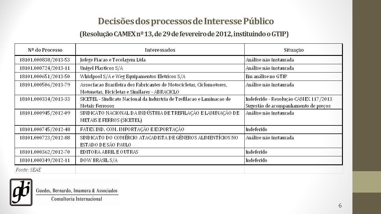 Decisões dos processos de Interesse Público (Resolução CAMEX nº 13, de 29 de fevereiro de 2012, instituindo o GTIP) 6