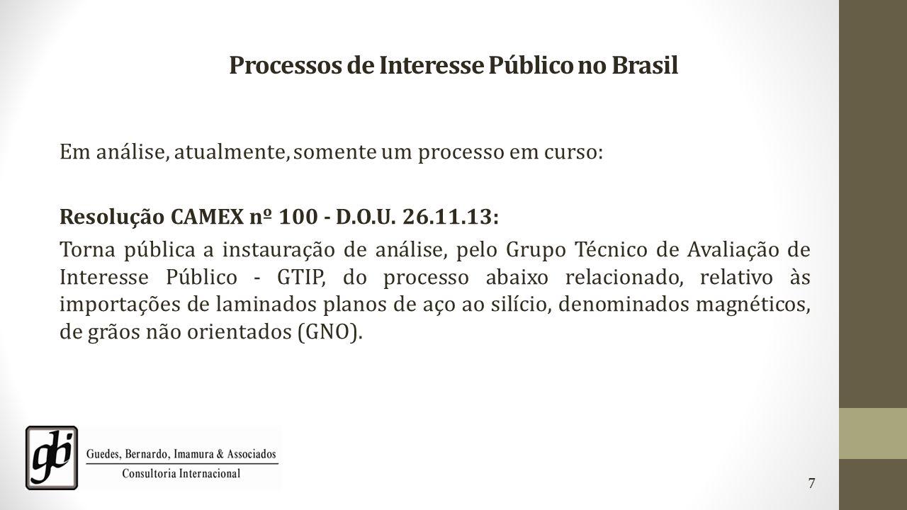 Processos de Interesse Público no Brasil Em análise, atualmente, somente um processo em curso: Resolução CAMEX nº 100 - D.O.U. 26.11.13: Torna pública