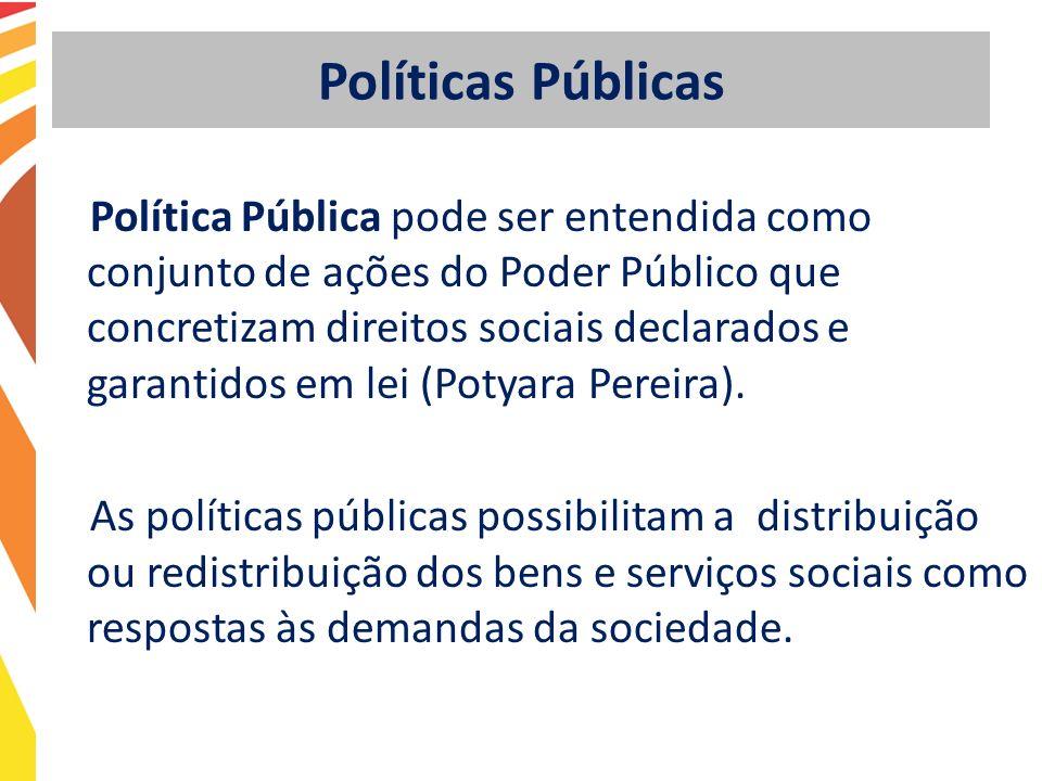 Políticas Públicas Política Pública pode ser entendida como conjunto de ações do Poder Público que concretizam direitos sociais declarados e garantido