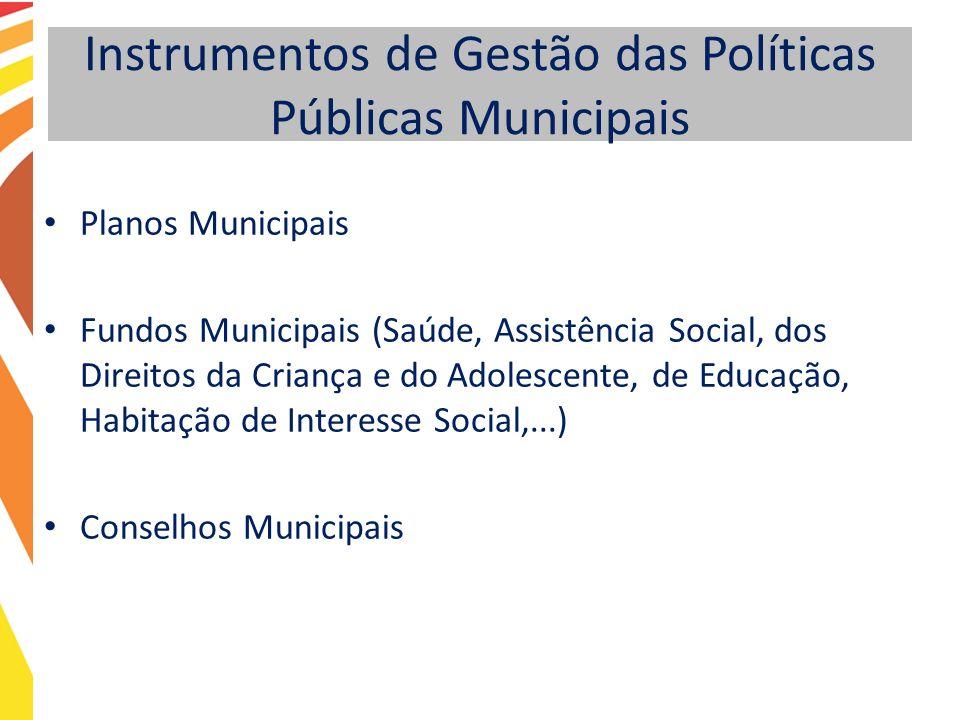 Instrumentos de Gestão das Políticas Públicas Municipais Planos Municipais Fundos Municipais (Saúde, Assistência Social, dos Direitos da Criança e do