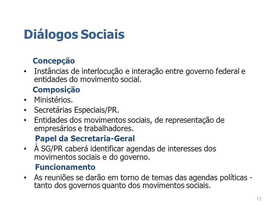 Diálogos Sociais Concepção Instâncias de interlocução e interação entre governo federal e entidades do movimento social. Composição Ministérios. Secre
