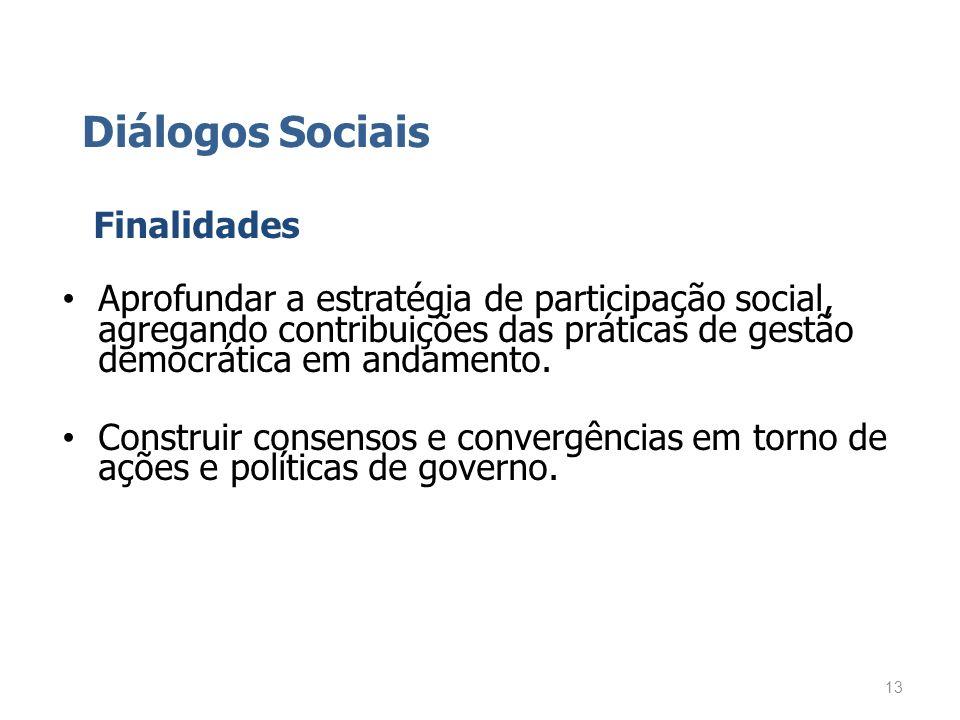 Diálogos Sociais Finalidades Aprofundar a estratégia de participação social, agregando contribuições das práticas de gestão democrática em andamento.