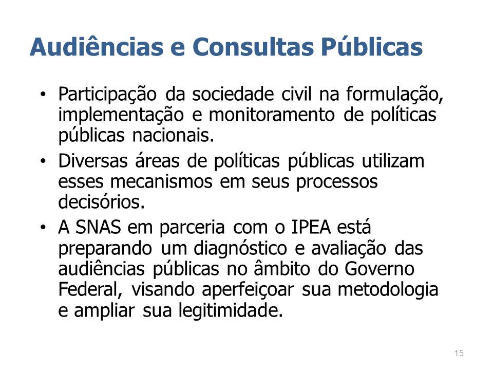 Audiências e Consultas Públicas Participação da sociedade civil na formulação, implementação e monitoramento de políticas públicas nacionais. Diversas