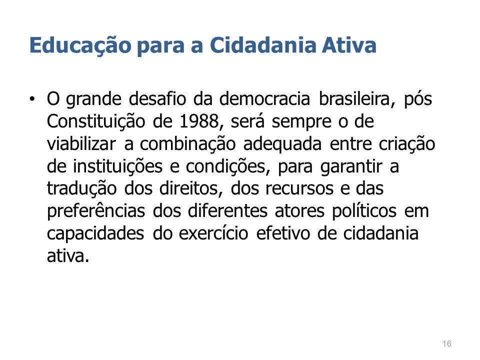 Educação para a Cidadania Ativa O grande desafio da democracia brasileira, pós Constituição de 1988, será sempre o de viabilizar a combinação adequada