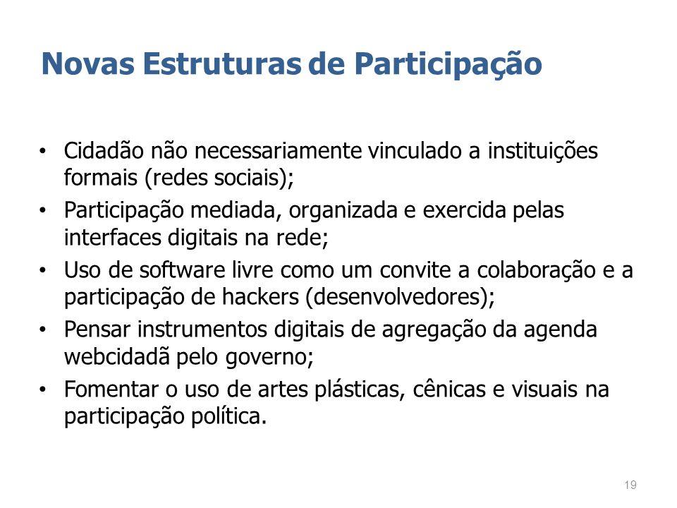 Novas Estruturas de Participação Cidadão não necessariamente vinculado a instituições formais (redes sociais); Participação mediada, organizada e exer