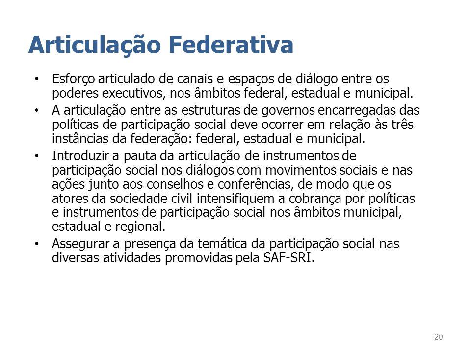 Articulação Federativa Esforço articulado de canais e espaços de diálogo entre os poderes executivos, nos âmbitos federal, estadual e municipal. A art