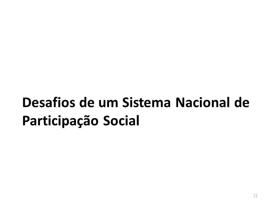 Desafios de um Sistema Nacional de Participação Social 21