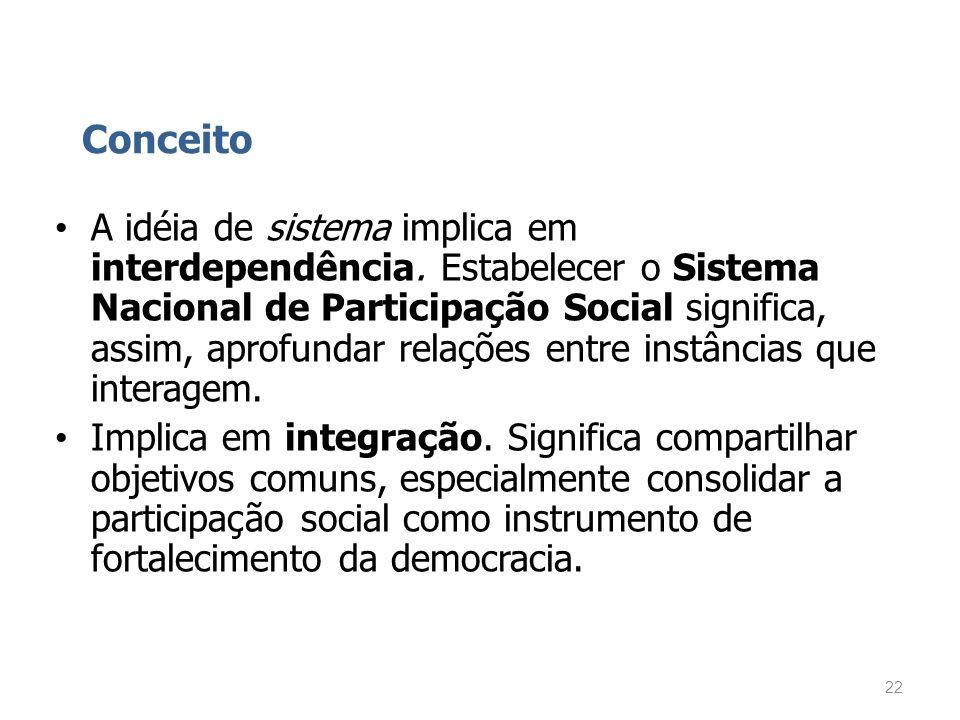 Conceito A idéia de sistema implica em interdependência. Estabelecer o Sistema Nacional de Participação Social significa, assim, aprofundar relações e